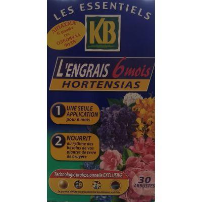 Λίπασμα στης KB osmocote είναι για οξεόφιλα φυτά